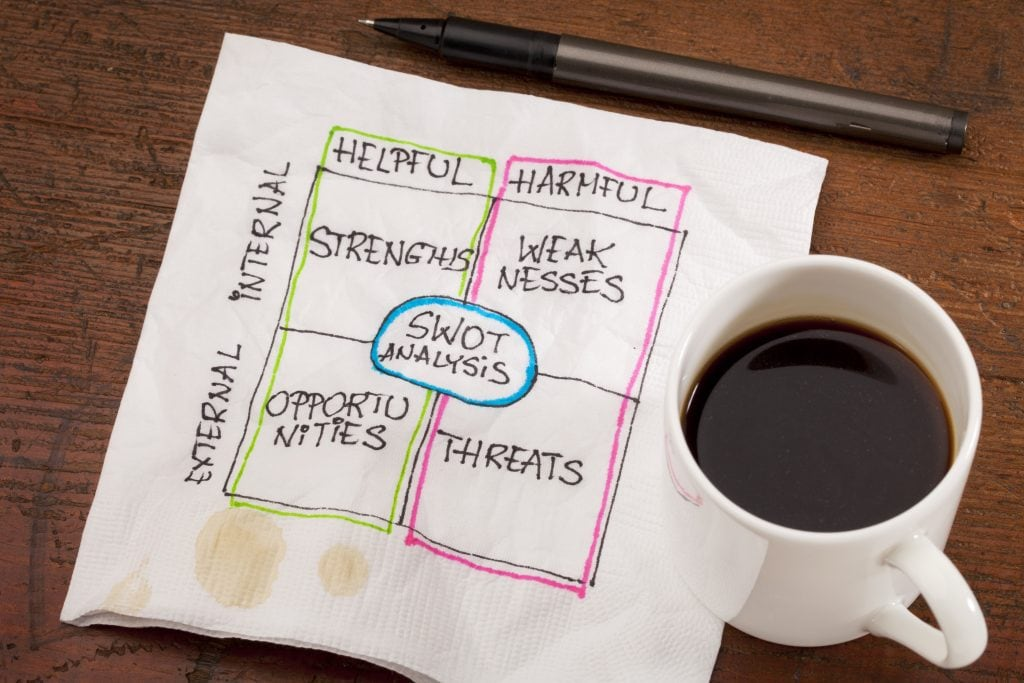 Use SWOT (Strengths, weknesses, opportunities, threats) to build core values in your brand
